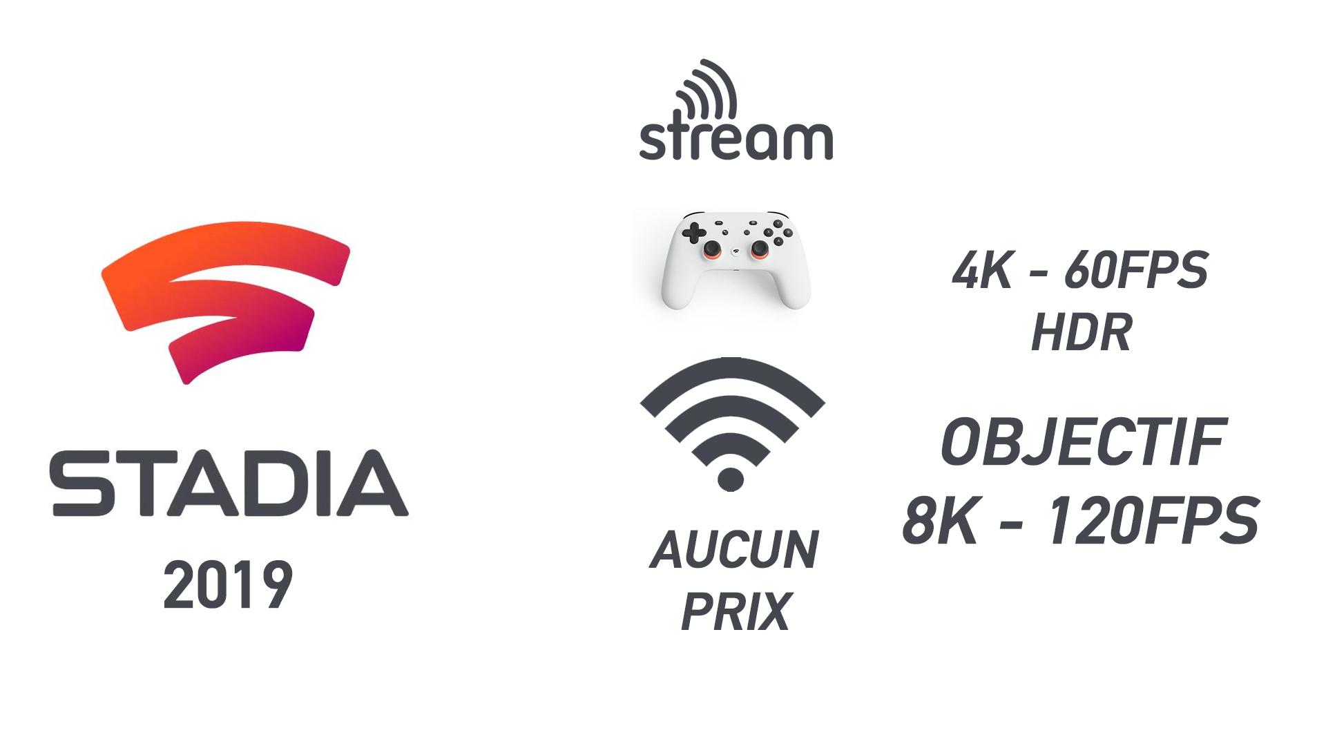Google Stadia Services