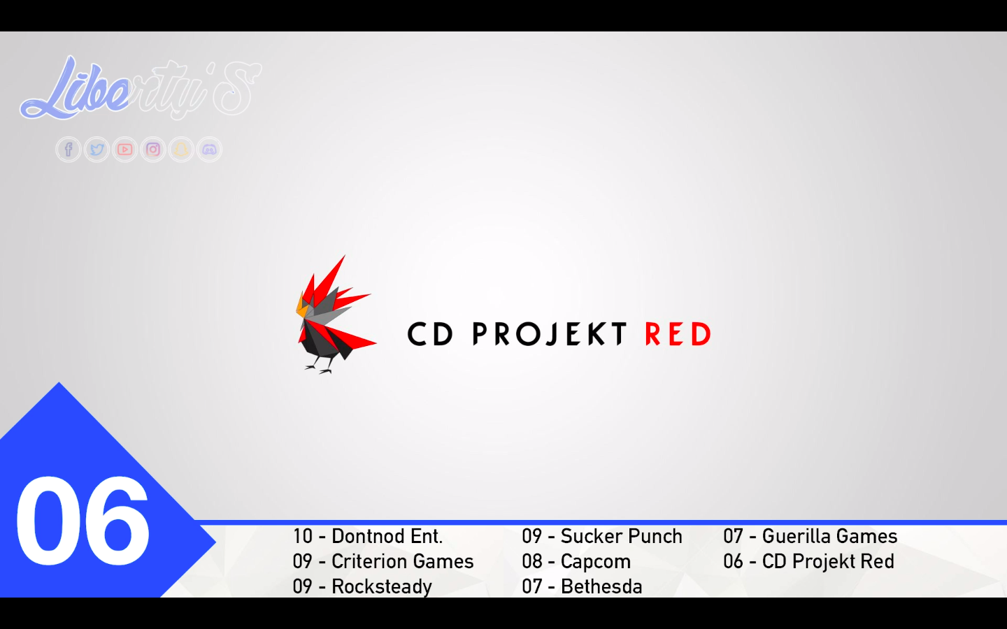 Top 06 - CD Projekt Red